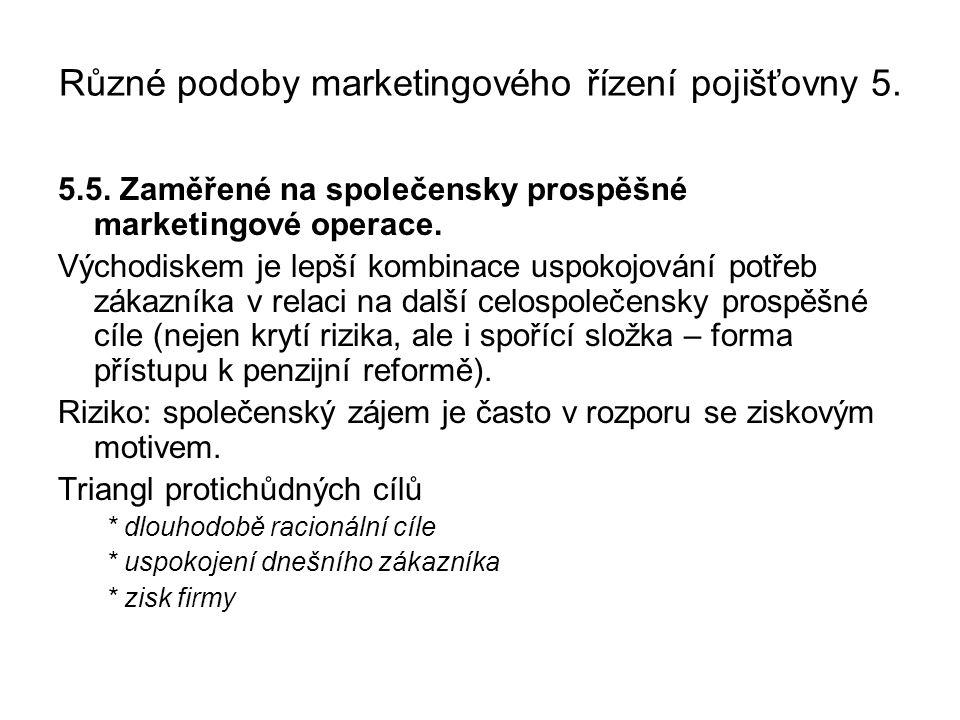 Různé podoby marketingového řízení pojišťovny 5. 5.5.