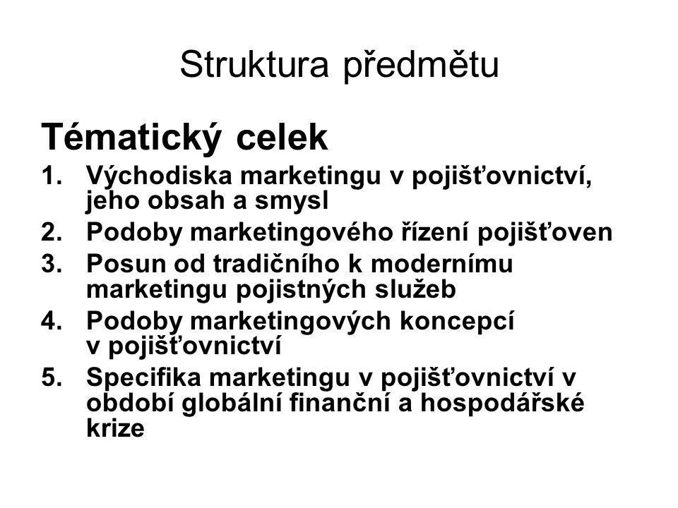 Struktura předmětu Tématický celek 1.Východiska marketingu v pojišťovnictví, jeho obsah a smysl 2.Podoby marketingového řízení pojišťoven 3.Posun od tradičního k modernímu marketingu pojistných služeb 4.Podoby marketingových koncepcí v pojišťovnictví 5.Specifika marketingu v pojišťovnictví v období globální finanční a hospodářské krize