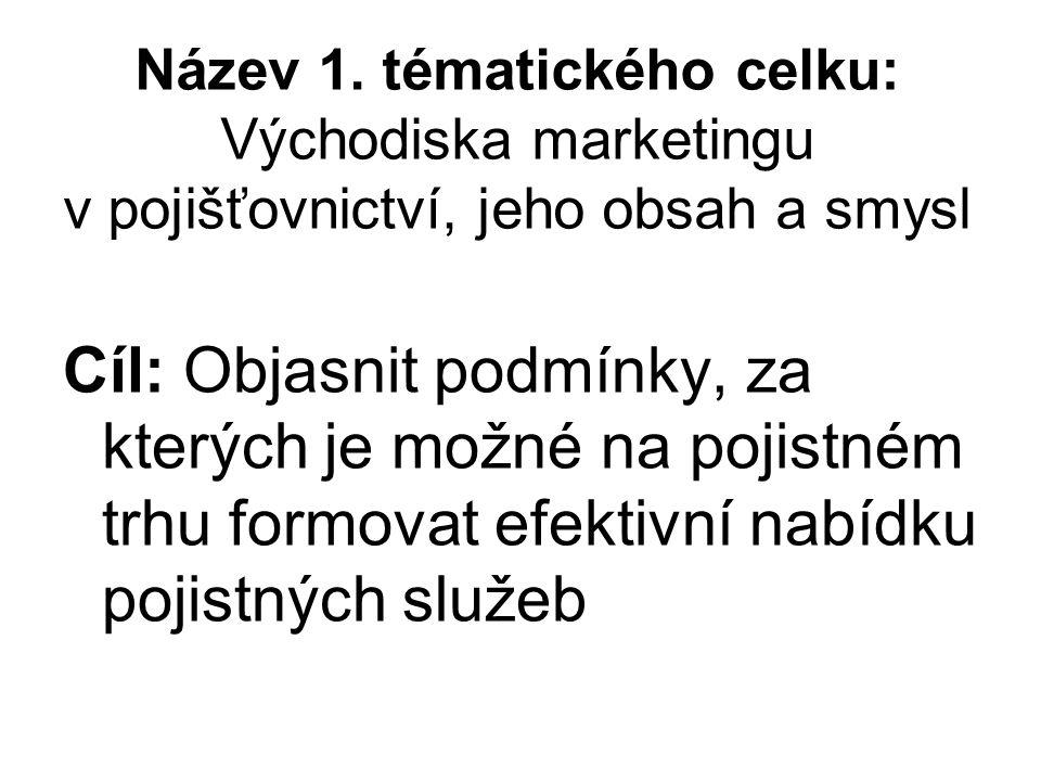 Různé podoby marketingového řízení pojišťovny 2.5.2.