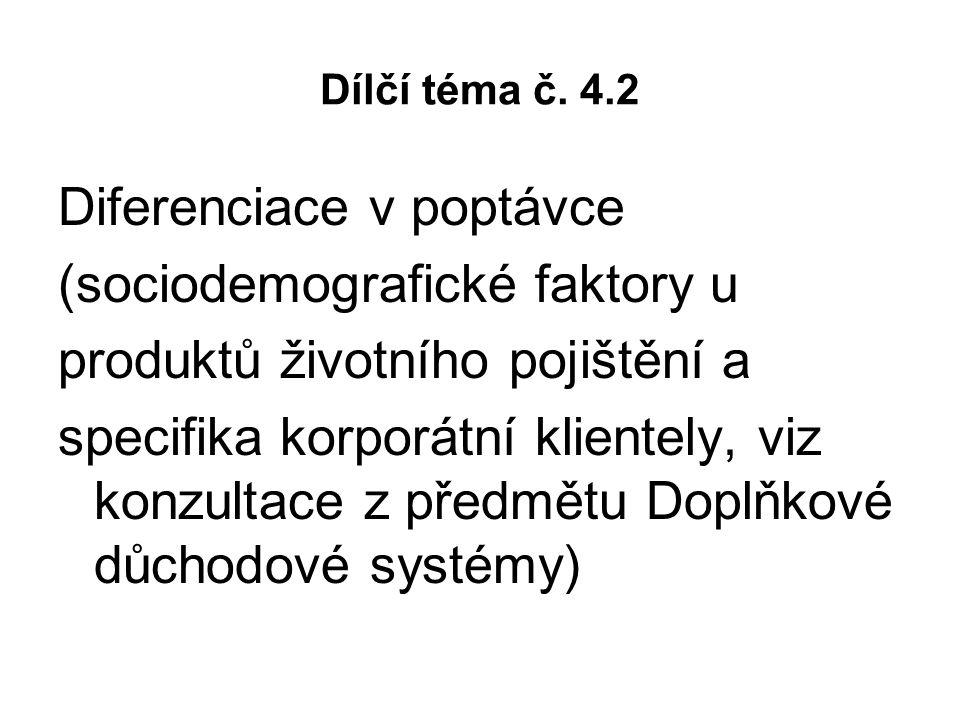 Dílčí téma č.