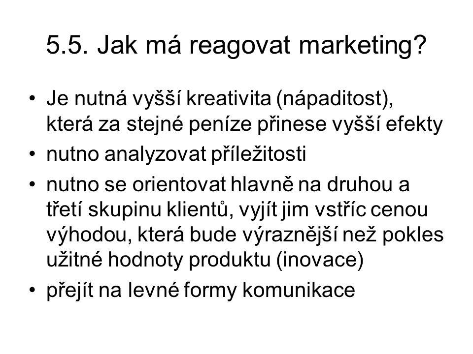 5.5. Jak má reagovat marketing.