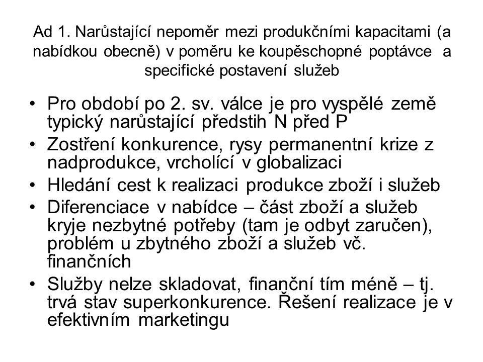 Různé podoby marketingového řízení pojišťovny 4.5.4.