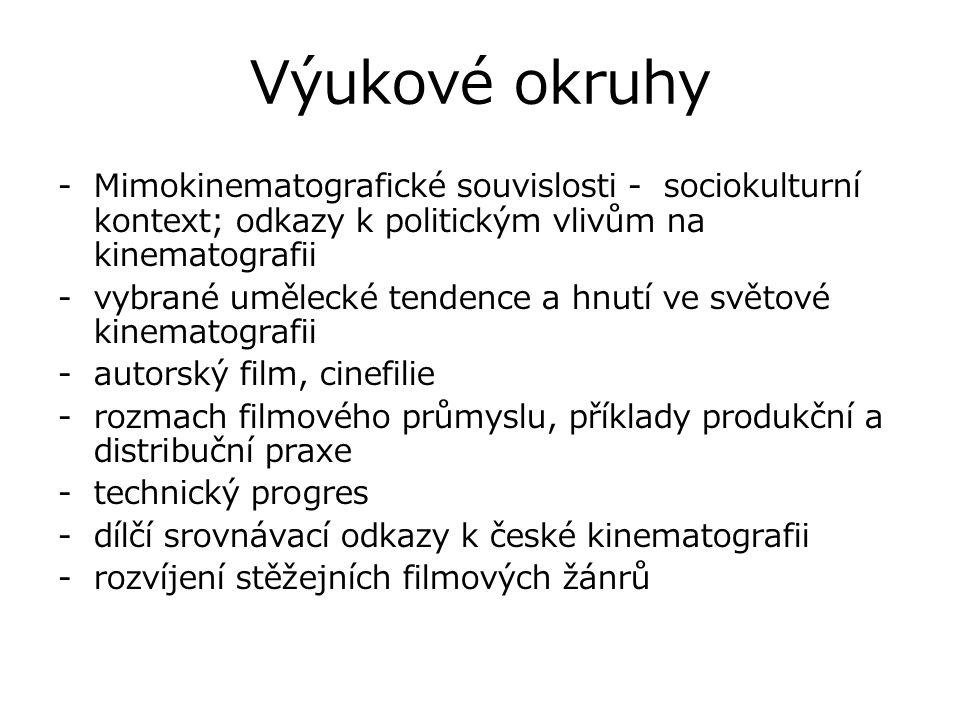 Výukové okruhy -Mimokinematografické souvislosti - sociokulturní kontext; odkazy k politickým vlivům na kinematografii -vybrané umělecké tendence a hn