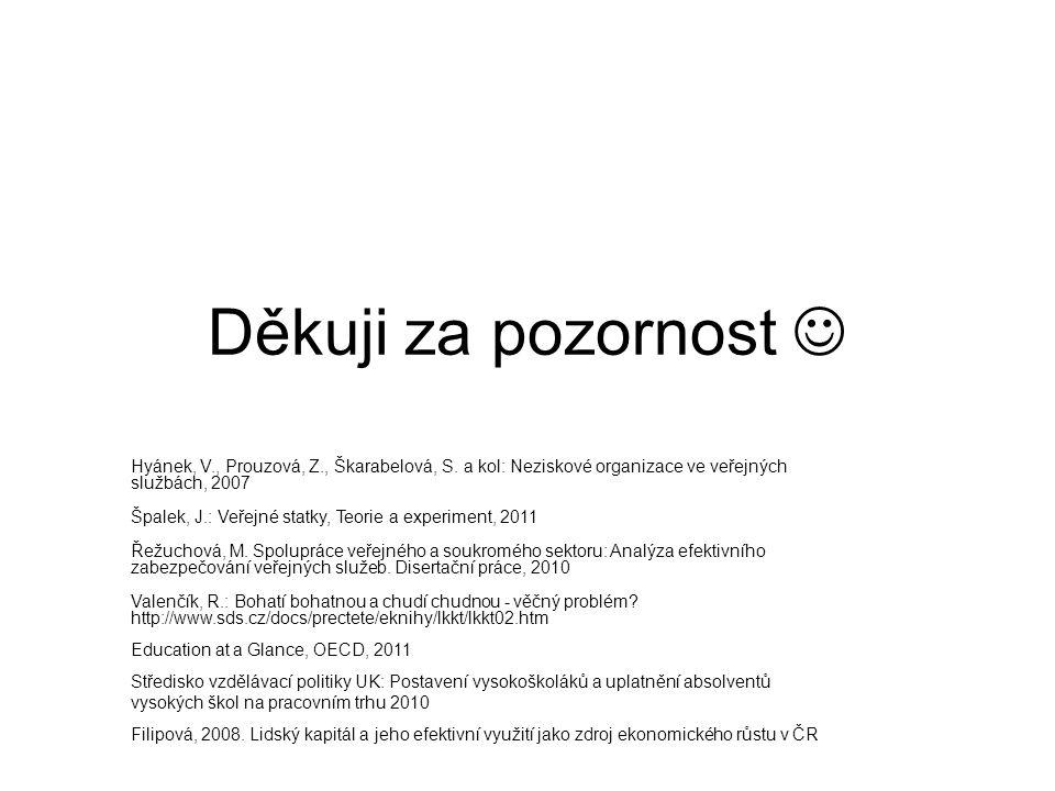 Děkuji za pozornost Hyánek, V., Prouzová, Z., Škarabelová, S. a kol: Neziskové organizace ve veřejných službách, 2007 Špalek, J.: Veřejné statky, Teor