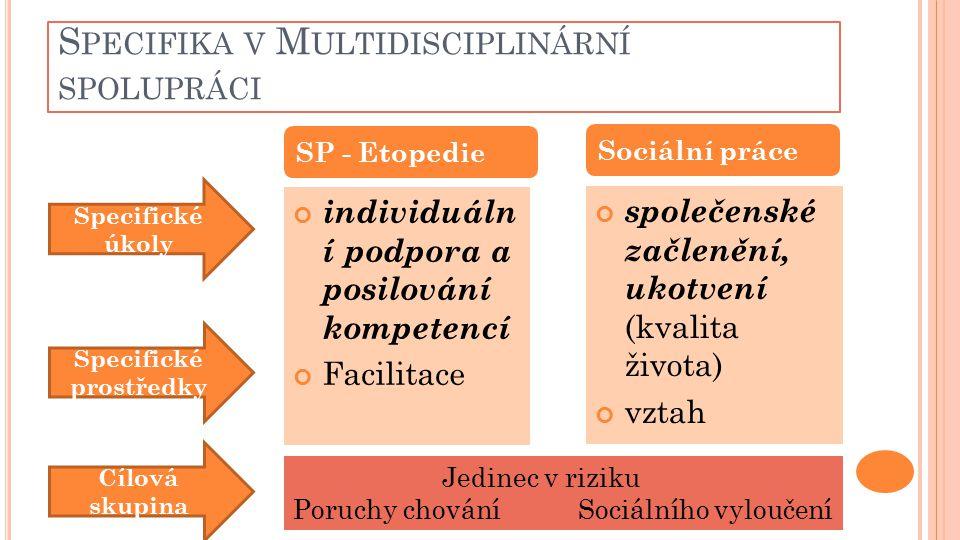 S PECIFIKA V M ULTIDISCIPLINÁRNÍ SPOLUPRÁCI individuáln í podpora a posilování kompetencí Facilitace společenské začlenění, ukotvení (kvalita života)