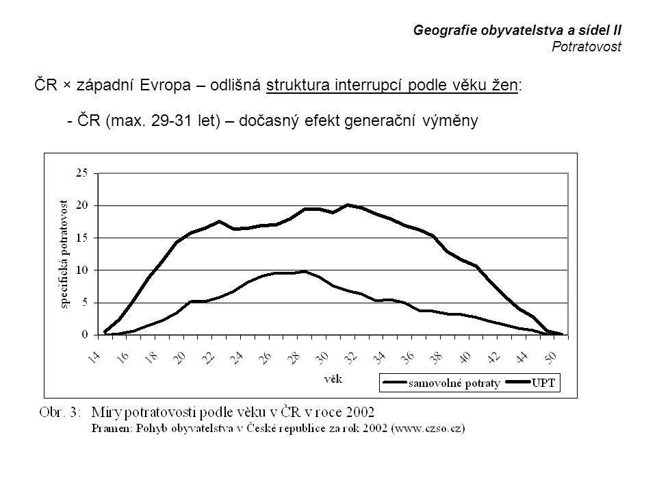 ČR × západní Evropa – odlišná struktura interrupcí podle věku žen: - ČR (max.