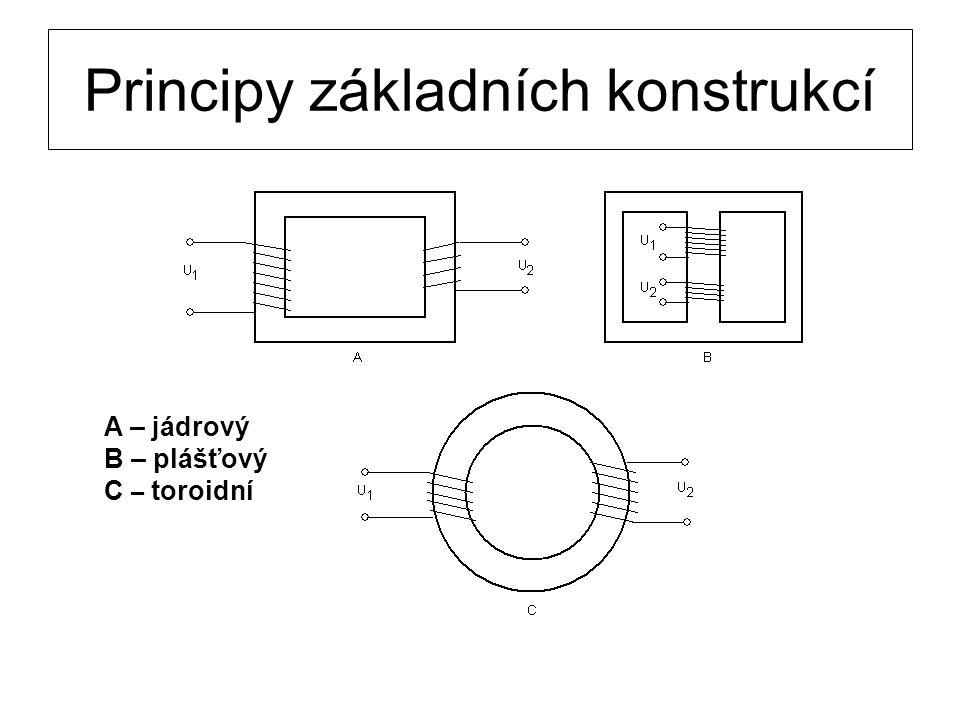 Principy základních konstrukcí A – jádrový B – plášťový C – toroidní