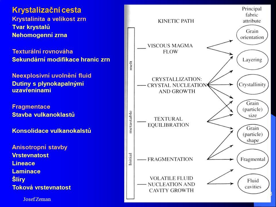 Josef Zeman 3 Krystalizační cesta Krystalinita a velikost zrn Tvar krystalů Nehomogenní zrna Texturální rovnováha Sekundární modifikace hranic zrn Nee