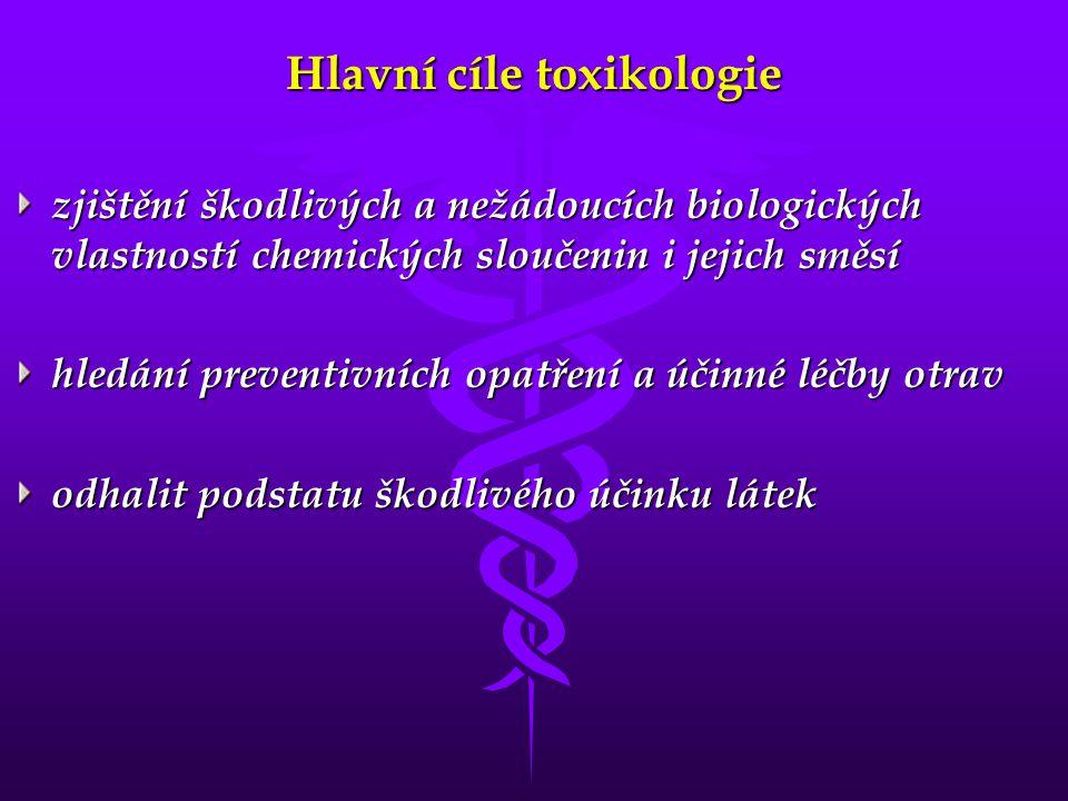 Piktogramy chemických látek