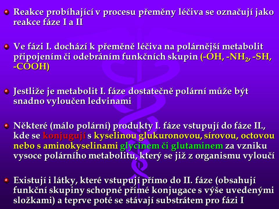 Reakce probíhající v procesu přeměny léčiva se označují jako reakce fáze I a II Ve fázi I. dochází k přeměně léčiva na polárnější metabolit připojením