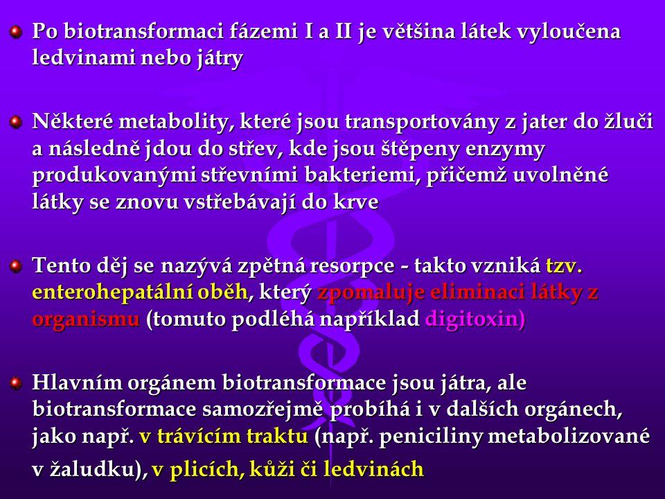 Po biotransformaci fázemi I a II je většina látek vyloučena ledvinami nebo játry Některé metabolity, které jsou transportovány z jater do žluči a násl