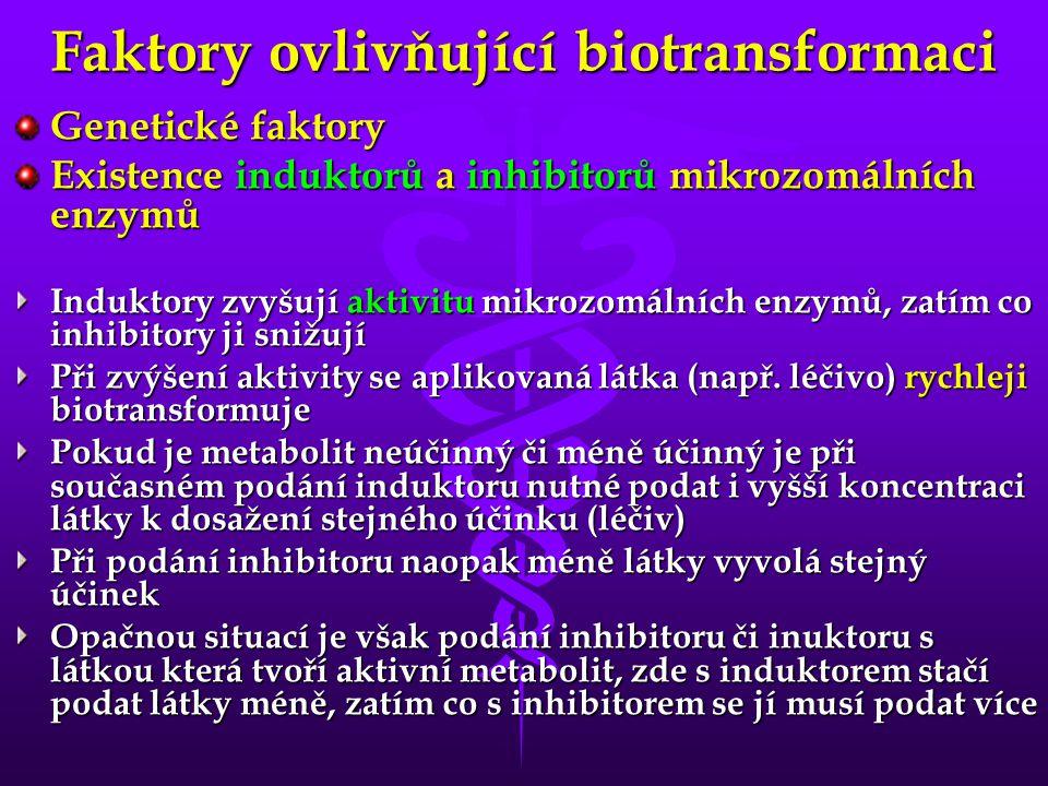 Faktory ovlivňující biotransformaci Genetické faktory Existence induktorů a inhibitorů mikrozomálních enzymů Induktory zvyšují aktivitu mikrozomálních enzymů, zatím co inhibitory ji snižují Při zvýšení aktivity se aplikovaná látka (např.