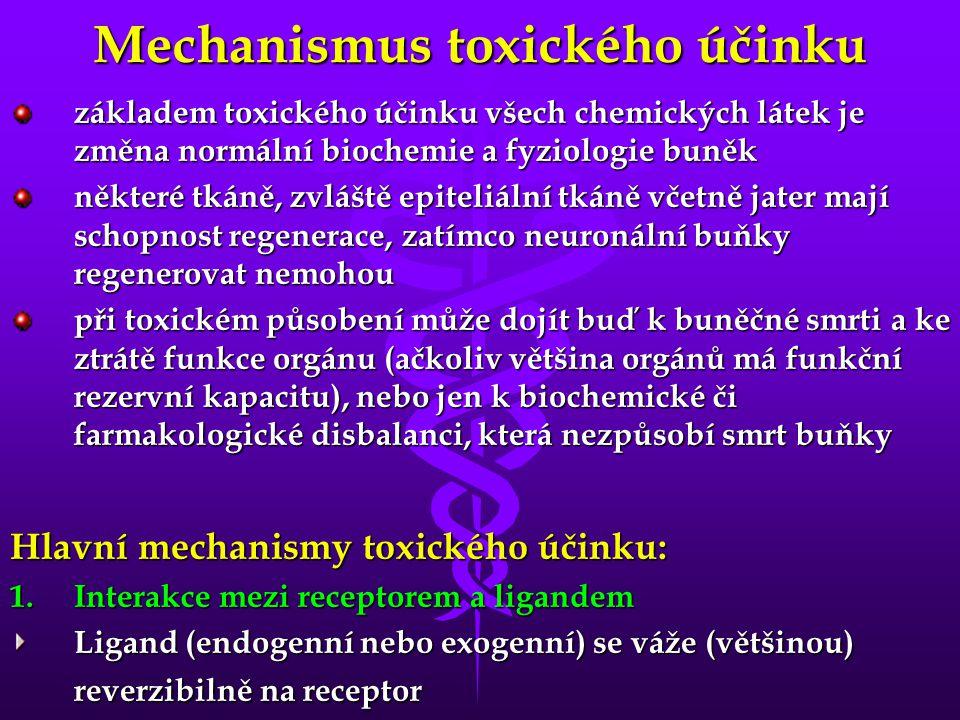 Mechanismus toxického účinku základem toxického účinku všech chemických látek je změna normální biochemie a fyziologie buněk některé tkáně, zvláště ep