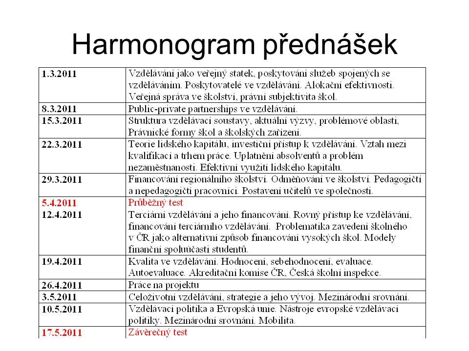 Harmonogram přednášek