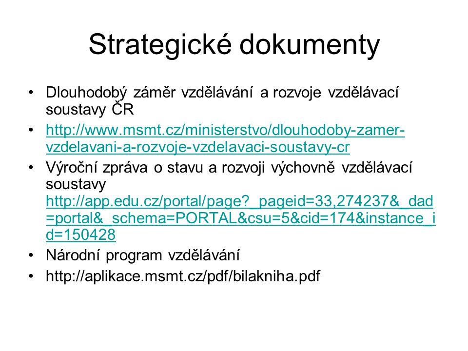 Strategické dokumenty Dlouhodobý záměr vzdělávání a rozvoje vzdělávací soustavy ČR http://www.msmt.cz/ministerstvo/dlouhodoby-zamer- vzdelavani-a-rozvoje-vzdelavaci-soustavy-crhttp://www.msmt.cz/ministerstvo/dlouhodoby-zamer- vzdelavani-a-rozvoje-vzdelavaci-soustavy-cr Výroční zpráva o stavu a rozvoji výchovně vzdělávací soustavy http://app.edu.cz/portal/page _pageid=33,274237&_dad =portal&_schema=PORTAL&csu=5&cid=174&instance_i d=150428 http://app.edu.cz/portal/page _pageid=33,274237&_dad =portal&_schema=PORTAL&csu=5&cid=174&instance_i d=150428 Národní program vzdělávání http://aplikace.msmt.cz/pdf/bilakniha.pdf