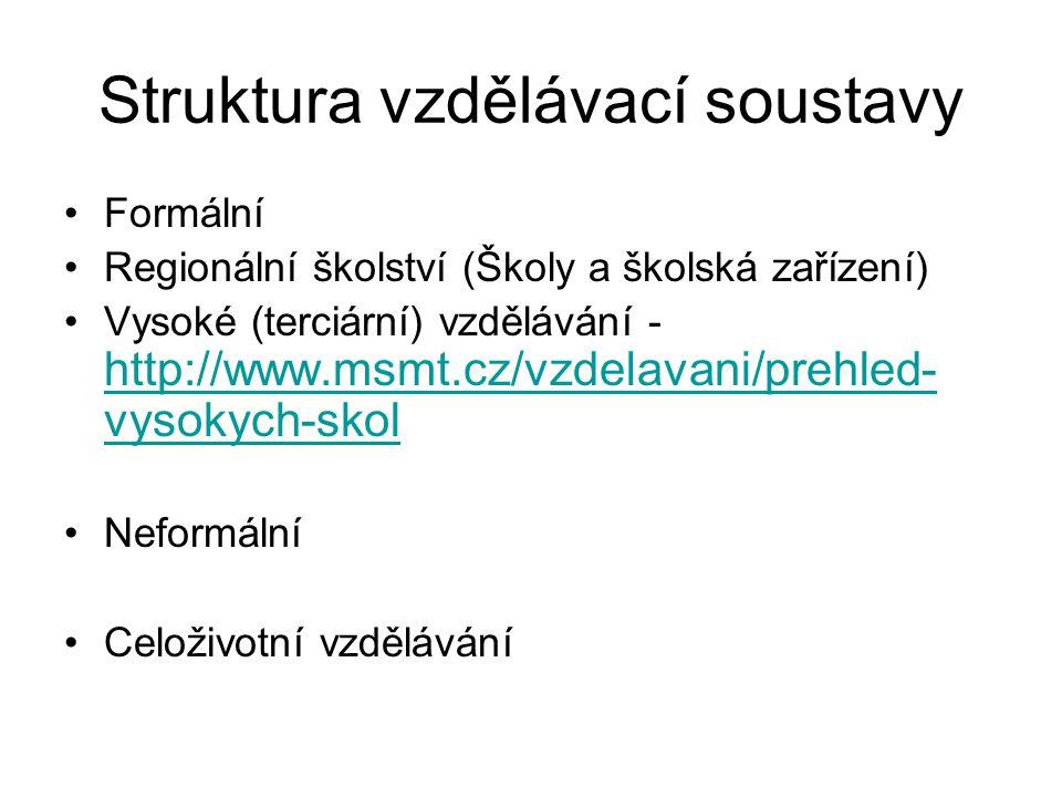 Struktura vzdělávací soustavy Formální Regionální školství (Školy a školská zařízení) Vysoké (terciární) vzdělávání - http://www.msmt.cz/vzdelavani/prehled- vysokych-skol http://www.msmt.cz/vzdelavani/prehled- vysokych-skol Neformální Celoživotní vzdělávání