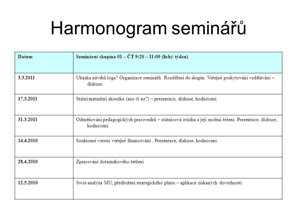 Strategické dokumenty Dlouhodobý záměr vzdělávání a rozvoje vzdělávací soustavy ČR http://www.msmt.cz/ministerstvo/dlouhodoby-zamer- vzdelavani-a-rozvoje-vzdelavaci-soustavy-crhttp://www.msmt.cz/ministerstvo/dlouhodoby-zamer- vzdelavani-a-rozvoje-vzdelavaci-soustavy-cr Výroční zpráva o stavu a rozvoji výchovně vzdělávací soustavy http://app.edu.cz/portal/page?_pageid=33,274237&_dad =portal&_schema=PORTAL&csu=5&cid=174&instance_i d=150428 http://app.edu.cz/portal/page?_pageid=33,274237&_dad =portal&_schema=PORTAL&csu=5&cid=174&instance_i d=150428 Národní program vzdělávání http://aplikace.msmt.cz/pdf/bilakniha.pdf
