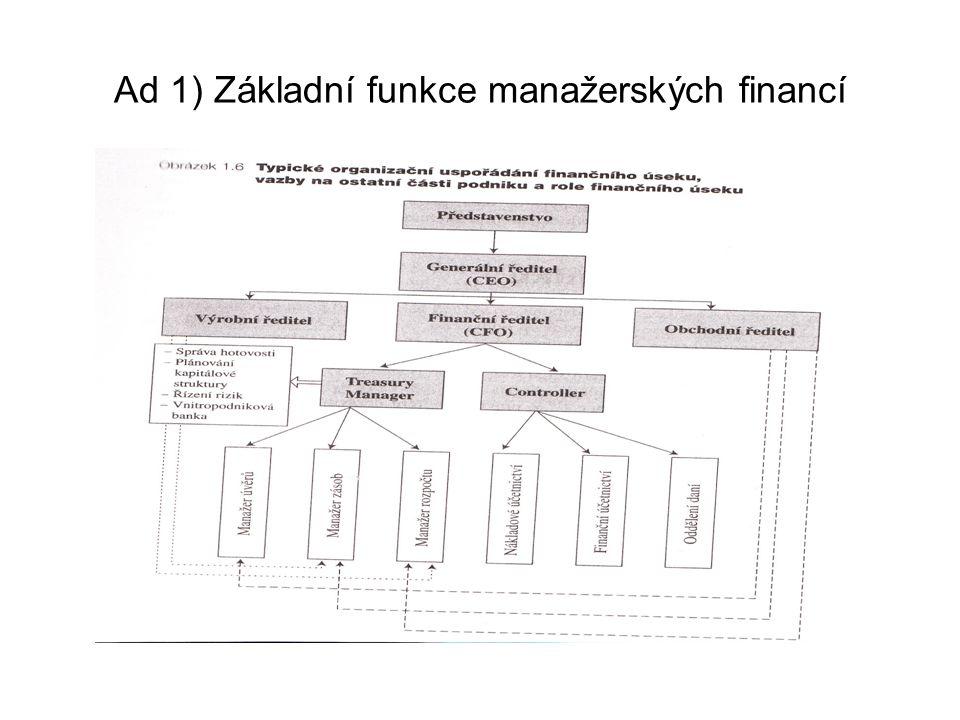 Ad 1) Základní funkce manažerských financí