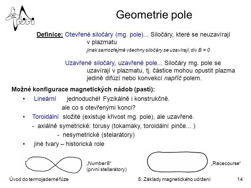 Úvod do termojaderné fúze5: Základy magnetického udržení14 Geometrie pole Lineární jednoduché.