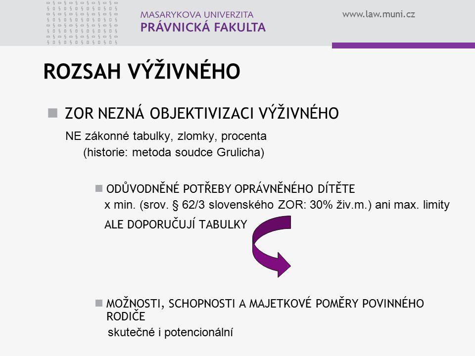 www.law.muni.cz ROZSAH VÝŽIVNÉHO ZOR NEZNÁ OBJEKTIVIZACI VÝŽIVNÉHO NE zákonné tabulky, zlomky, procenta (historie: metoda soudce Grulicha) ODŮVODNĚNÉ