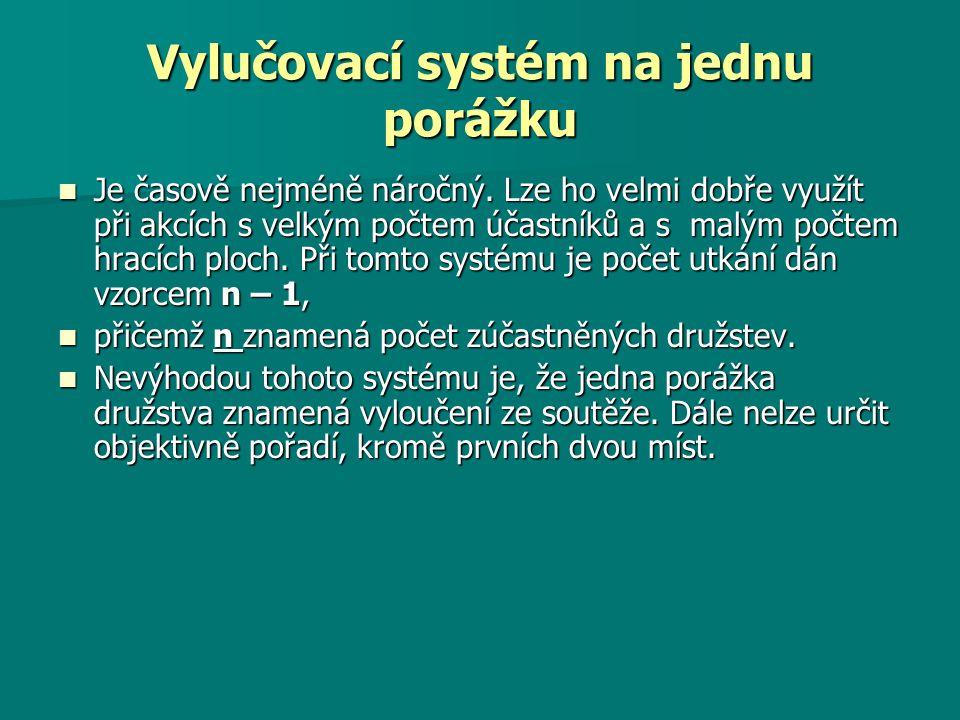 OSA – Ochranný svaz autorský OSA – Ochranný svaz autorský pro práva k dílům hudebním, o.s.