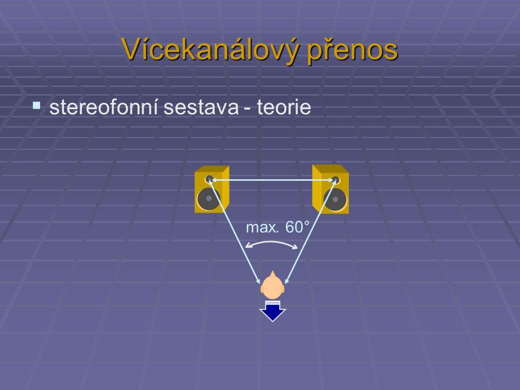 Vícekanálový přenos  stereofonní sestava - teorie max. 60°