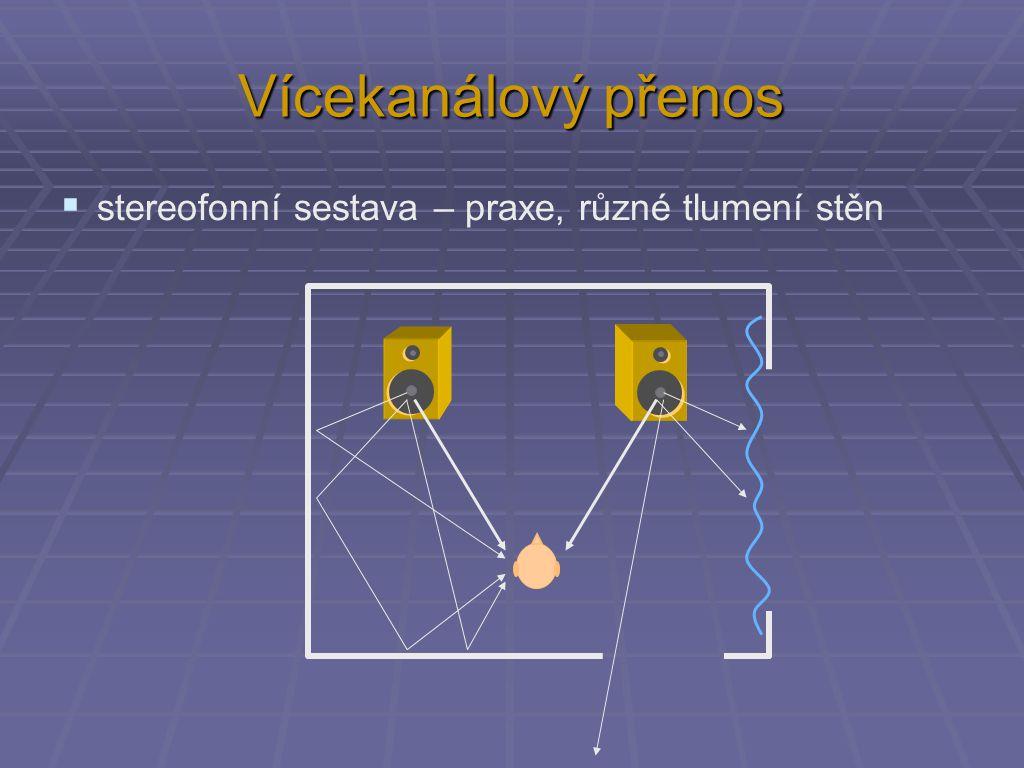 Vícekanálový přenos  stereofonní sestava – praxe, různé tlumení stěn
