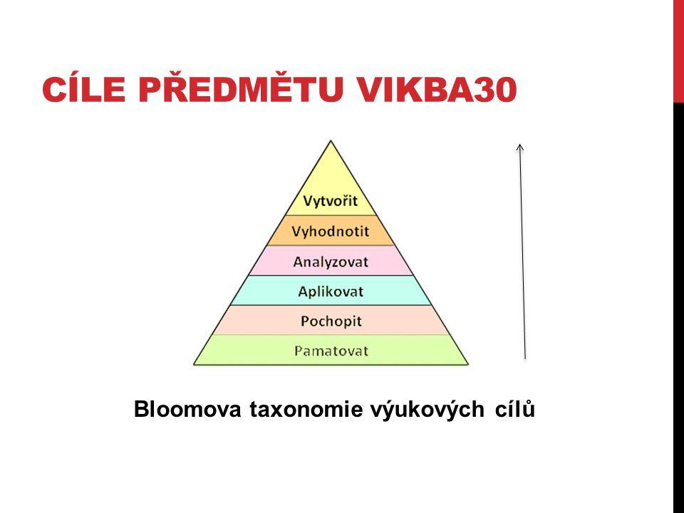 CÍLE PŘEDMĚTU VIKBA30 Bloomova taxonomie výukových cílů