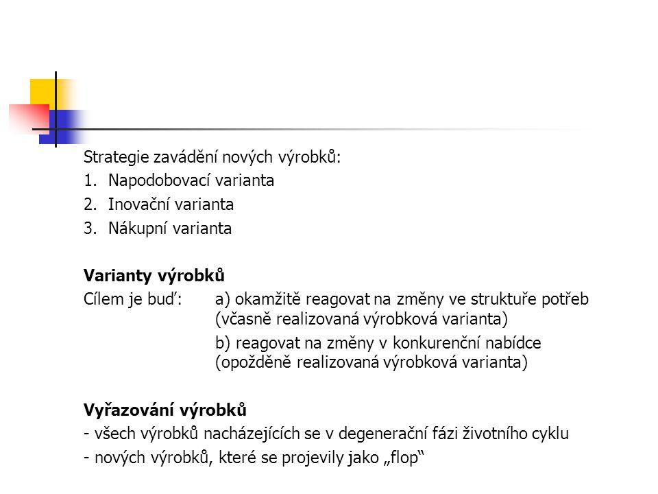 """Strategie zavádění nových výrobků: 1.Napodobovací varianta 2.Inovační varianta 3.Nákupní varianta Varianty výrobků Cílem je buď:a) okamžitě reagovat na změny ve struktuře potřeb (včasně realizovaná výrobková varianta) b) reagovat na změny v konkurenční nabídce (opožděně realizovaná výrobková varianta) Vyřazování výrobků - všech výrobků nacházejících se v degenerační fázi životního cyklu - nových výrobků, které se projevily jako """"flop"""