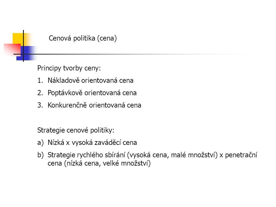 Principy tvorby ceny: 1.Nákladově orientovaná cena 2.Poptávkově orientovaná cena 3.Konkurenčně orientovaná cena Strategie cenové politiky: a)Nízká x vysoká zaváděcí cena b)Strategie rychlého sbírání (vysoká cena, malé množství) x penetrační cena (nízká cena, velké množství) Cenová politika (cena)