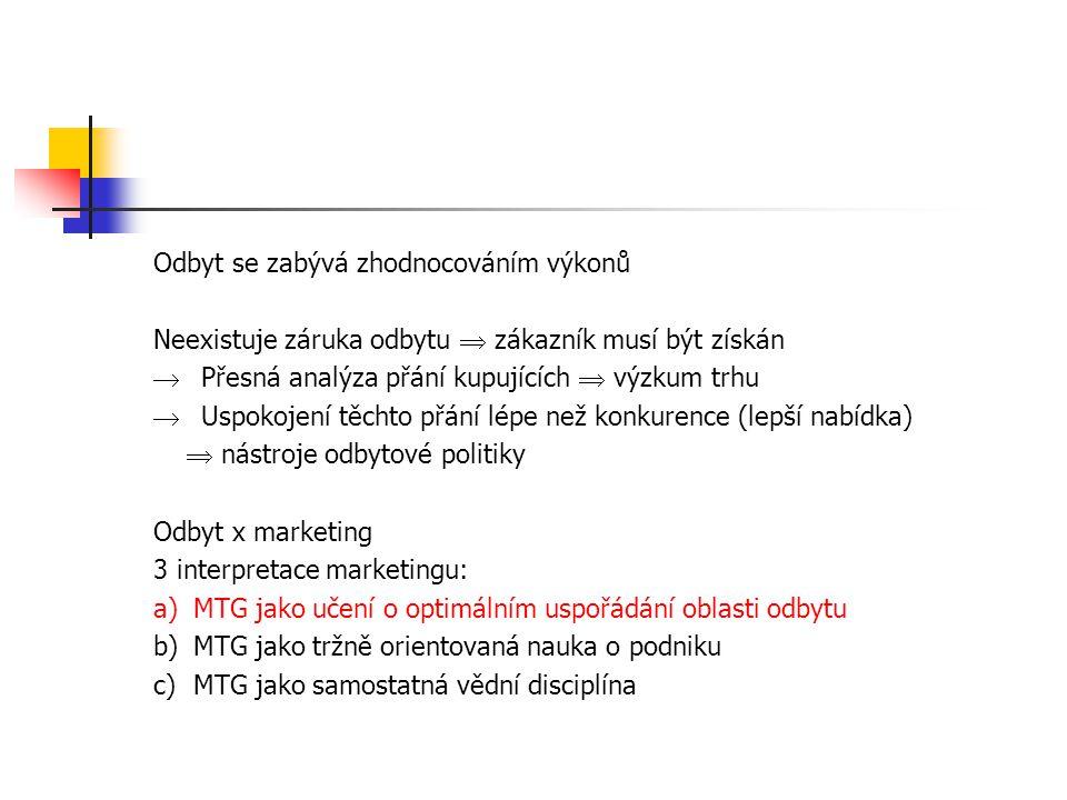 Odbyt se zabývá zhodnocováním výkonů Neexistuje záruka odbytu  zákazník musí být získán  Přesná analýza přání kupujících  výzkum trhu  Uspokojení těchto přání lépe než konkurence (lepší nabídka)  nástroje odbytové politiky Odbyt x marketing 3 interpretace marketingu: a)MTG jako učení o optimálním uspořádání oblasti odbytu b)MTG jako tržně orientovaná nauka o podniku c)MTG jako samostatná vědní disciplína