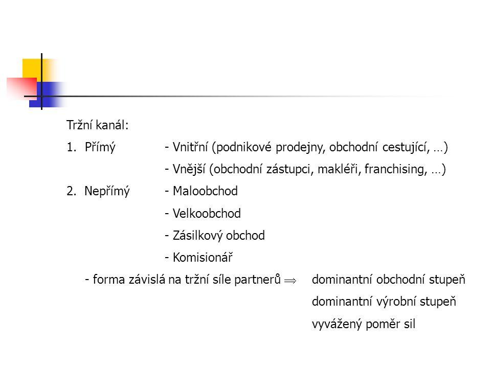 Tržní kanál: 1.Přímý - Vnitřní (podnikové prodejny, obchodní cestující, …) - Vnější (obchodní zástupci, makléři, franchising, …) 2.
