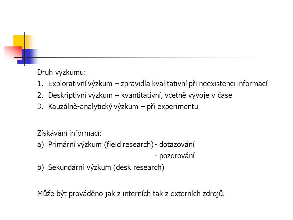 Druh výzkumu: 1.Explorativní výzkum – zpravidla kvalitativní při neexistenci informací 2.Deskriptivní výzkum – kvantitativní, včetně vývoje v čase 3.Kauzálně-analytický výzkum – při experimentu Získávání informací: a)Primární výzkum (field research)- dotazování - pozorování b)Sekundární výzkum (desk research) Může být prováděno jak z interních tak z externích zdrojů.