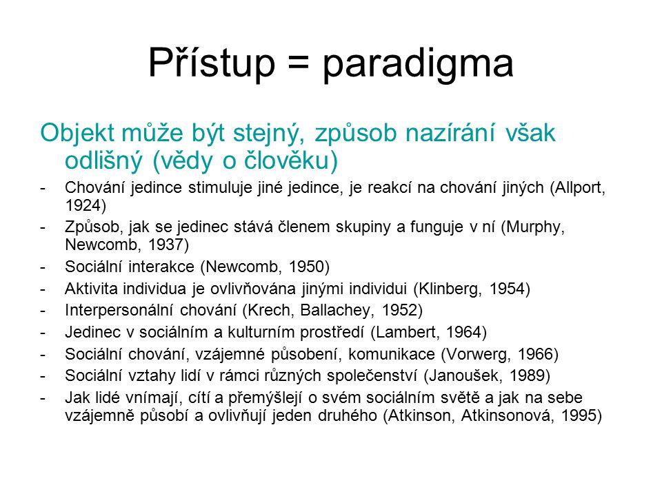 Přístup = paradigma Objekt může být stejný, způsob nazírání však odlišný (vědy o člověku) -Chování jedince stimuluje jiné jedince, je reakcí na chován