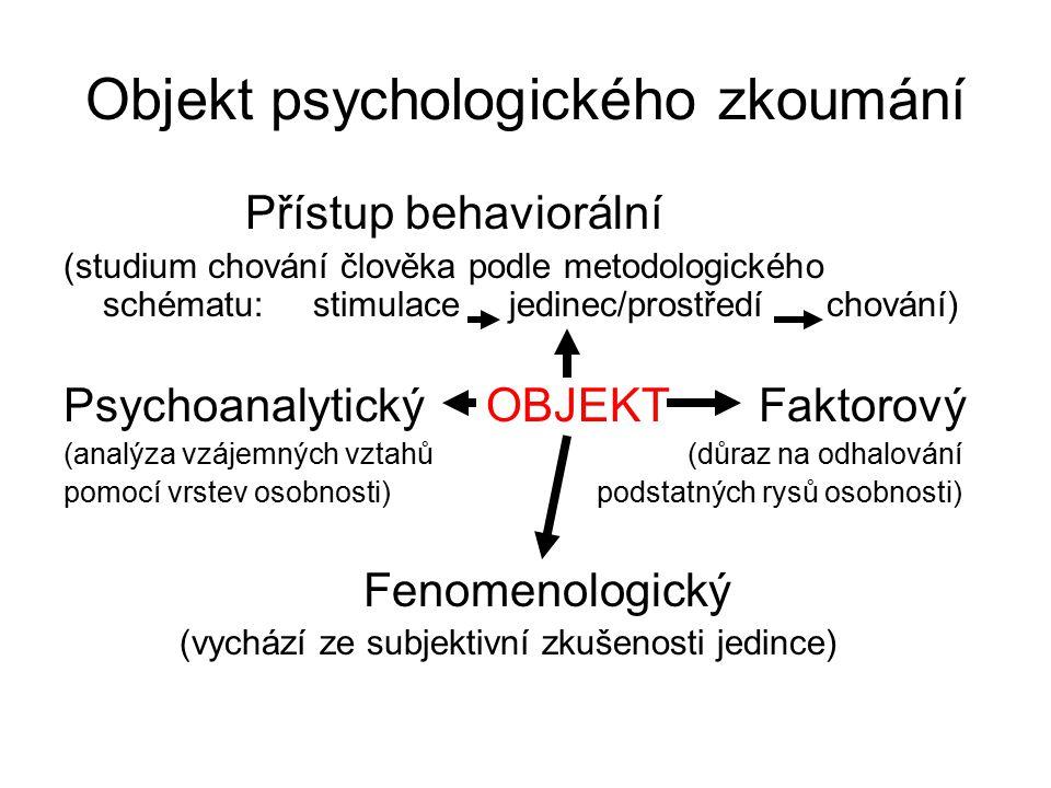 Objekt psychologického zkoumání Přístup behaviorální (studium chování člověka podle metodologického schématu: stimulace jedinec/prostředí chování) Psy