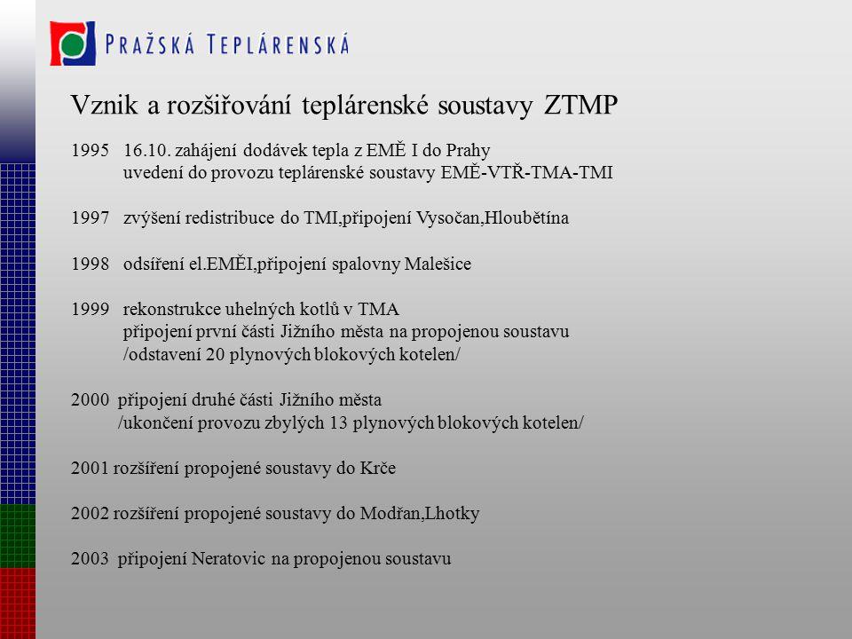 V stavba Zjednodušené schéma přečerpací stanice ve zdroji TMA Přečerpací stanice a zdroj TMA Propojení teplárny TMA se soustavou ZTMP bylo realizováno