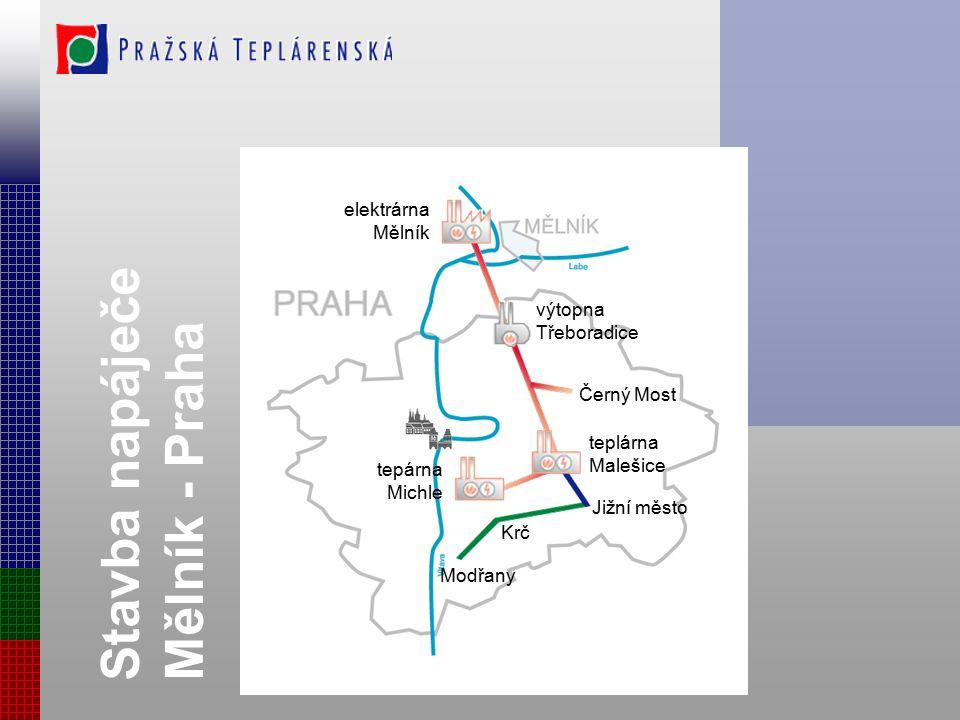 Vznik a rozšiřování teplárenské soustavy ZTMP 1995 16.10. zahájení dodávek tepla z EMĚ I do Prahy uvedení do provozu teplárenské soustavy EMĚ-VTŘ-TMA-