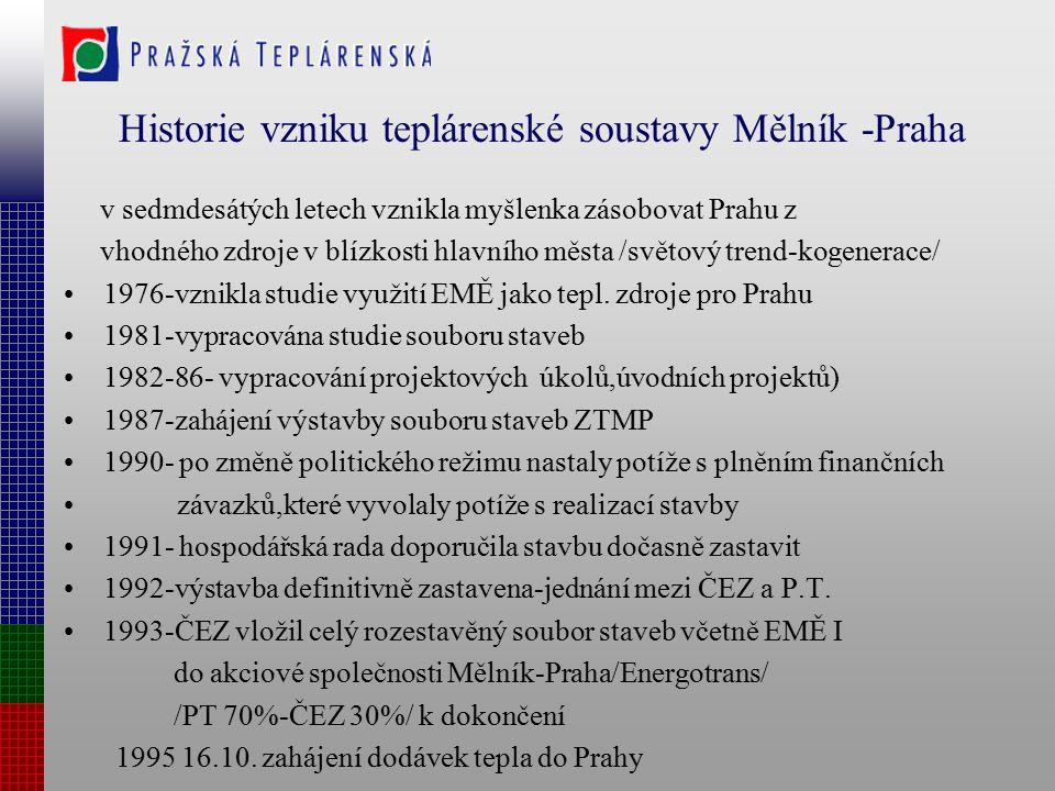Pokrytí teplem Praha 1994 Jižní Město Modřany Lhotka výtopna Třeboradice teplárna Malešice teplárna Michle Teplárenská soustava ZTMP