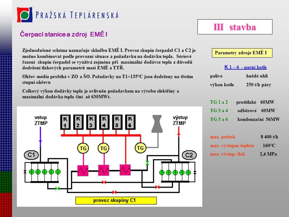 II stavba počet úseků - 5 délka potrubí - 10 730m dimenze - 2 x DN 1200 (7,3km) - 2 x DN 1000 (0,7km) - 2 x DN 800 (2,7km) sekčních uzávěrů - 7 max. t