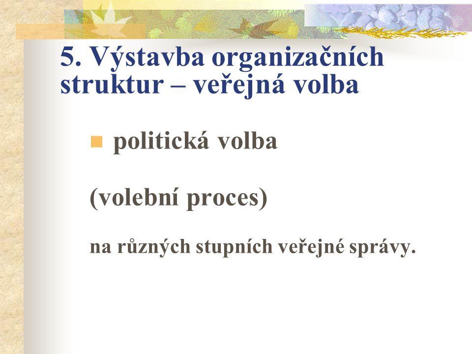 5. Výstavba organizačních struktur – veřejná volba politická volba (volební proces) na různých stupních veřejné správy.