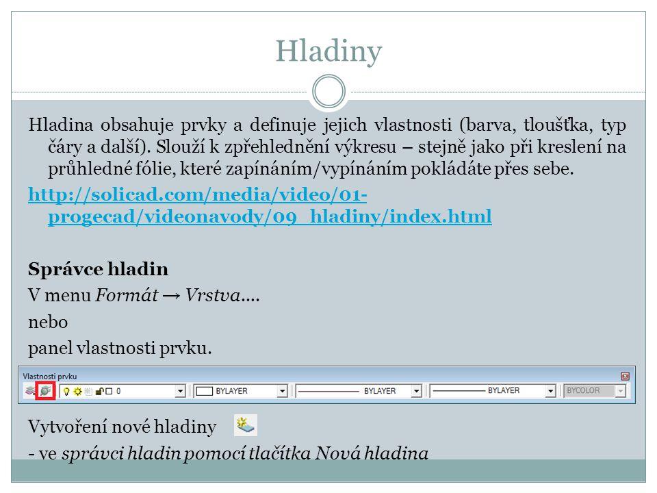 Hladiny Hladina obsahuje prvky a definuje jejich vlastnosti (barva, tloušťka, typ čáry a další). Slouží k zpřehlednění výkresu – stejně jako při kresl