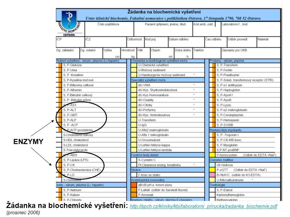 Žádanka na biochemické vyšetření: http://spch.cz/kliniky/kbi/laboratorni_prirucka/zadanka_biochemie.pdf (prosinec 2006) http://spch.cz/kliniky/kbi/lab