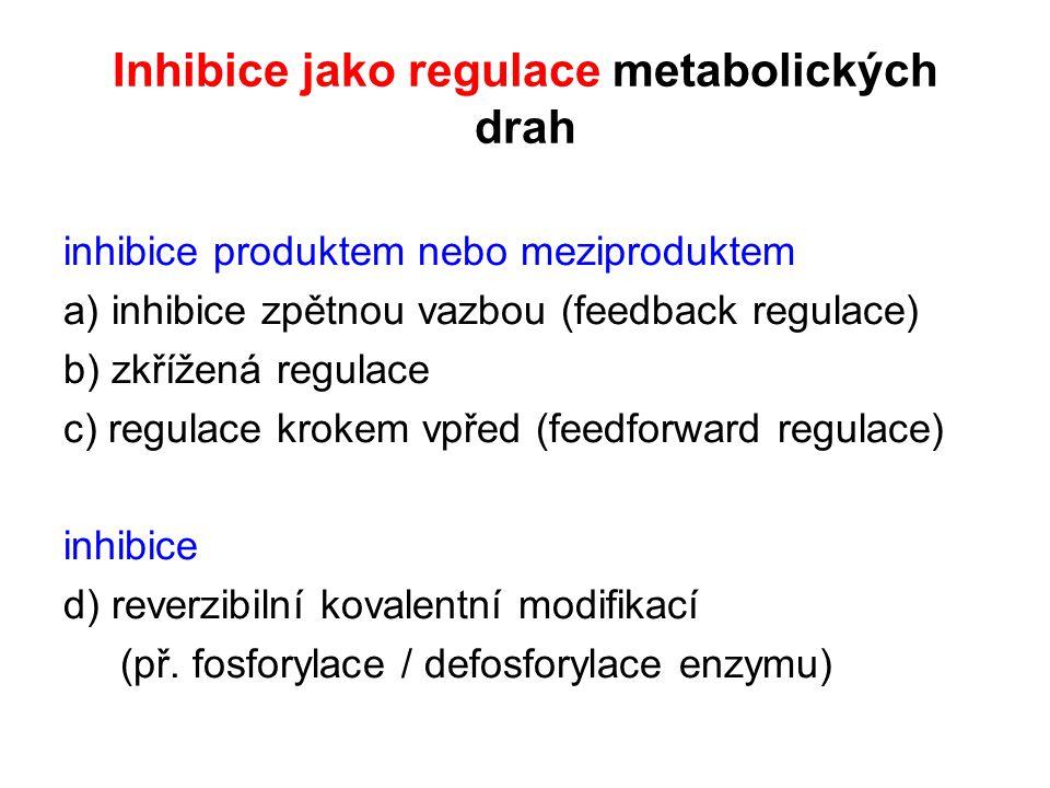 Inhibice jako regulace metabolických drah inhibice produktem nebo meziproduktem a) inhibice zpětnou vazbou (feedback regulace) b) zkřížená regulace c)