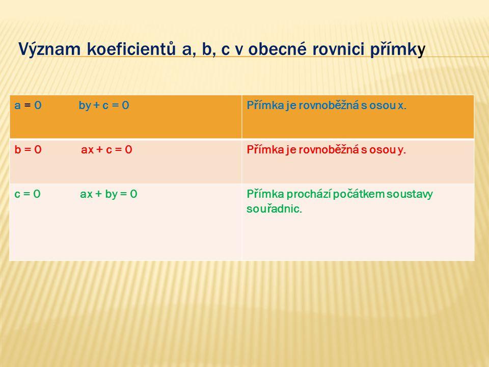 Význam koeficientů a, b, c v obecné rovnici přímky a = 0 by + c = 0Přímka je rovnoběžná s osou x. b = 0 ax + c = 0Přímka je rovnoběžná s osou y. c = 0