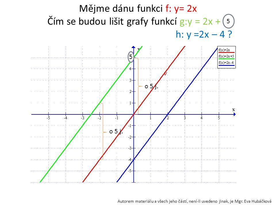 Mějme dánu funkci f: y= 2x Čím se budou lišit grafy funkcí g:y = 2x + 5 h: y =2x – 4 ? v Autorem materiálu a všech jeho částí, není-li uvedeno jinak,