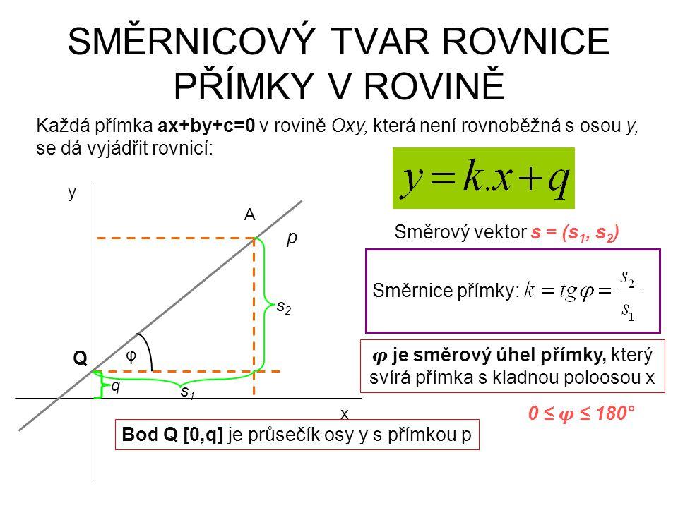 SMĚRNICOVÝ TVAR ROVNICE PŘÍMKY V ROVINĚ x y p1p1 Směrový vektor s = (s 1, s 2 ) φ Směrnice přímky: φ je směrový úhel přímky, který svírá přímka s kladnou poloosou x 0 ≤ φ ≤ 180° p2p2 σ p 1 : y=x+1 – přímka stoupá pro k>0 p 2 : y=-x+1 – přímka klesá pro k<0