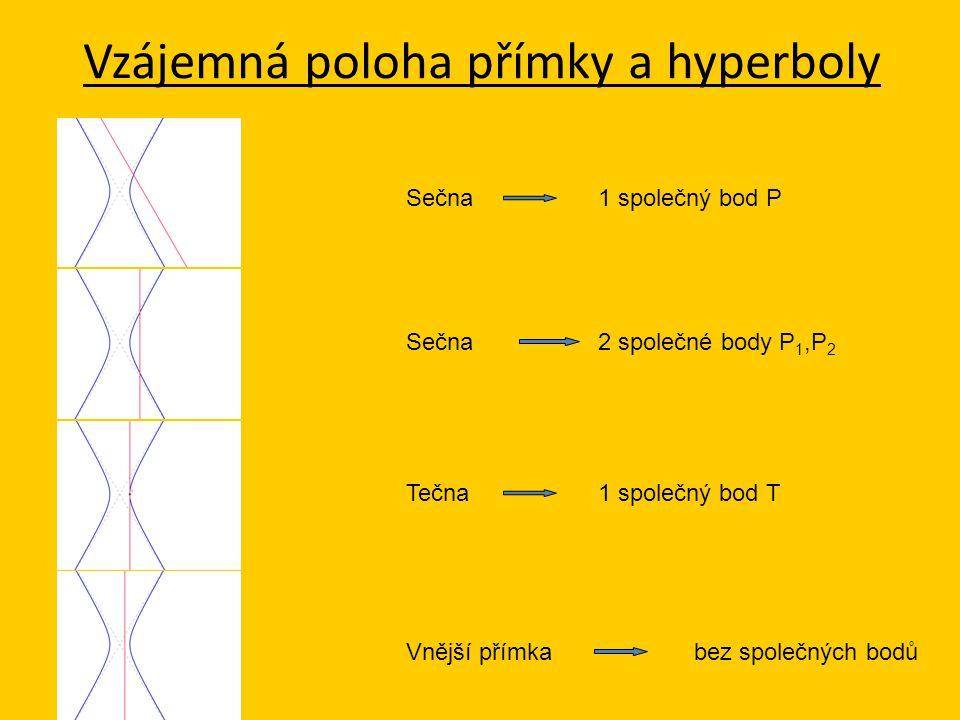 Z rovnice přímky vyjádříme jednu neznámou a dosadíme do rovnice hyperboly Zjednodušíme novou rovnici Dostaneme lineární nebo kvadratickou rovnici Je - li rovnice lineární, přímka je rovnoběžná s asymptotou a vzájemná poloha je SEČNA Vzájemná poloha přímky a hyperboly