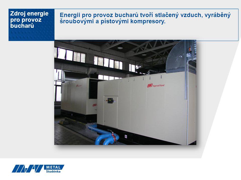 Zdroj energie pro provoz bucharů Energii pro provoz bucharů tvoří stlačený vzduch, vyráběný šroubovými a pístovými kompresory.
