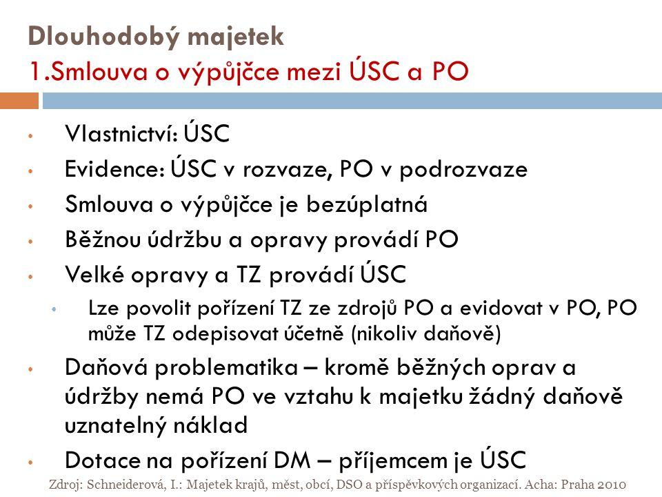 Dlouhodobý majetek 1.Smlouva o výpůjčce mezi ÚSC a PO Vlastnictví: ÚSC Evidence: ÚSC v rozvaze, PO v podrozvaze Smlouva o výpůjčce je bezúplatná Běžno