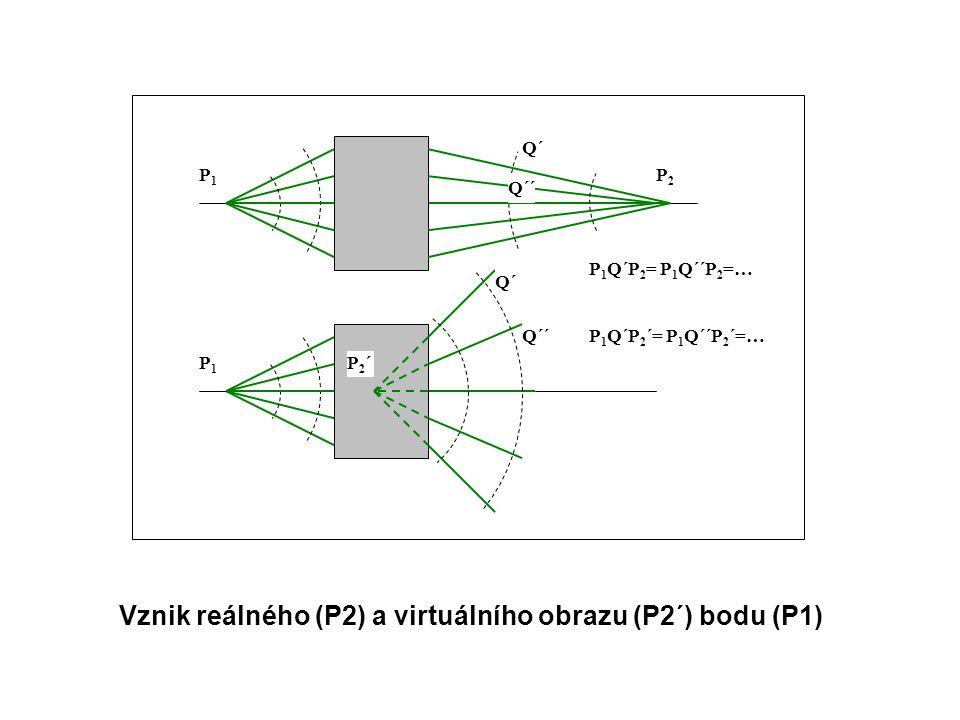 P1P1 P1P1 Q´ P2´P2´ P2P2 Q´´ Q´ Q´´ P 1 Q´P 2 = P 1 Q´´P 2 =… P 1 Q´P 2 ´= P 1 Q´´P 2 ´=… Vznik reálného (P2) a virtuálního obrazu (P2´) bodu (P1)